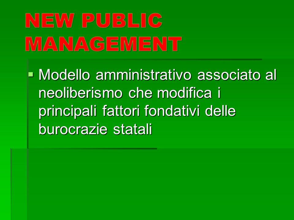 NEW PUBLIC MANAGEMENT Modello amministrativo associato al neoliberismo che modifica i principali fattori fondativi delle burocrazie statali.