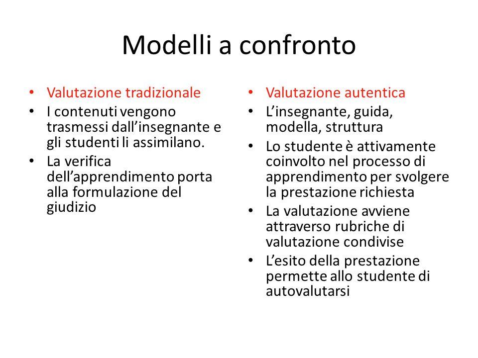 Modelli a confronto Valutazione tradizionale