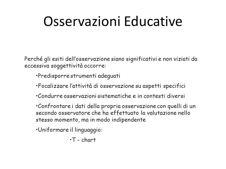 Osservazioni Educative