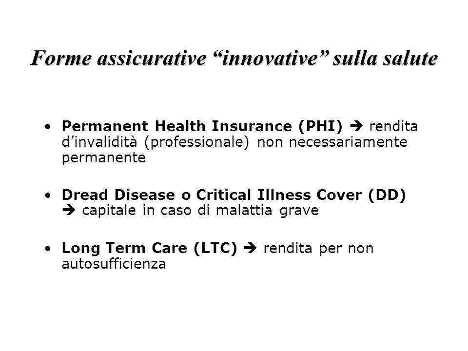 Forme assicurative innovative sulla salute