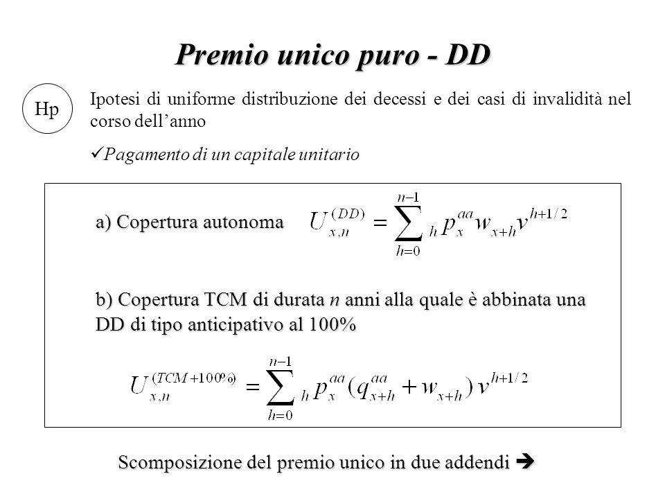 Premio unico puro - DD Hp a) Copertura autonoma