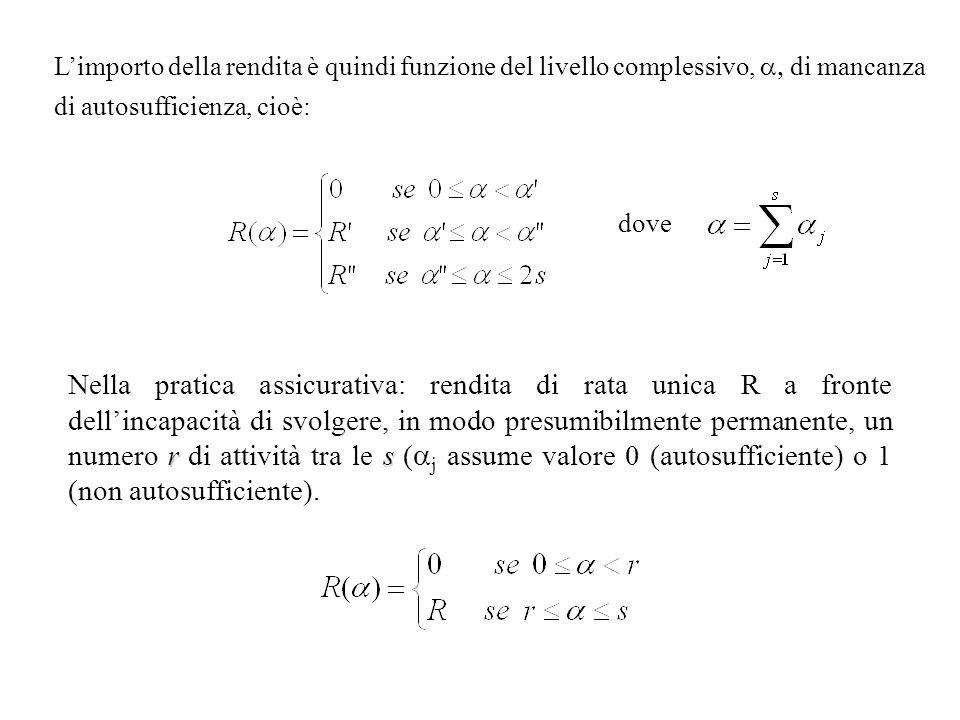 L'importo della rendita è quindi funzione del livello complessivo, a, di mancanza di autosufficienza, cioè:
