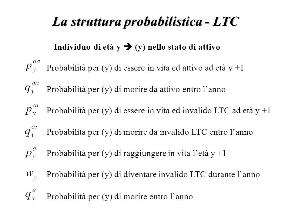 La struttura probabilistica - LTC