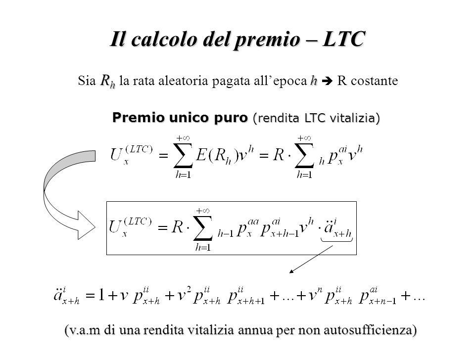 Il calcolo del premio – LTC