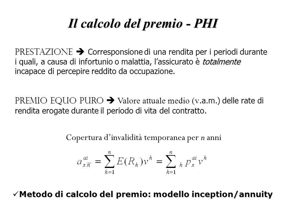Il calcolo del premio - PHI