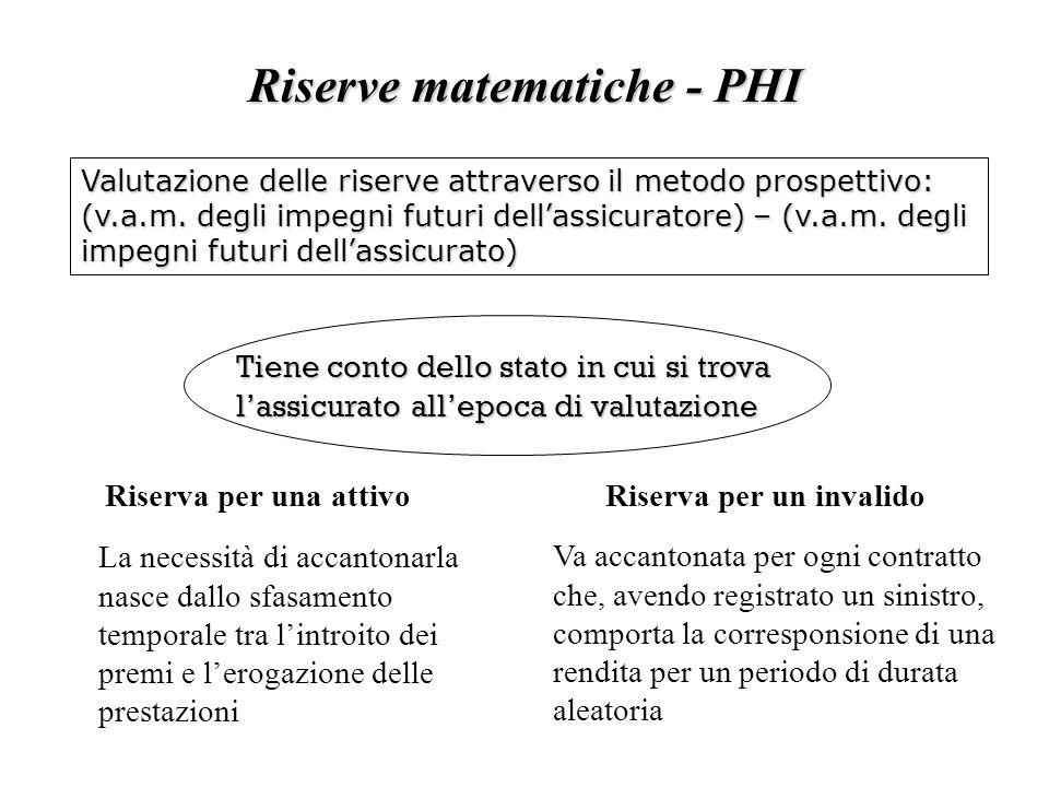 Riserve matematiche - PHI