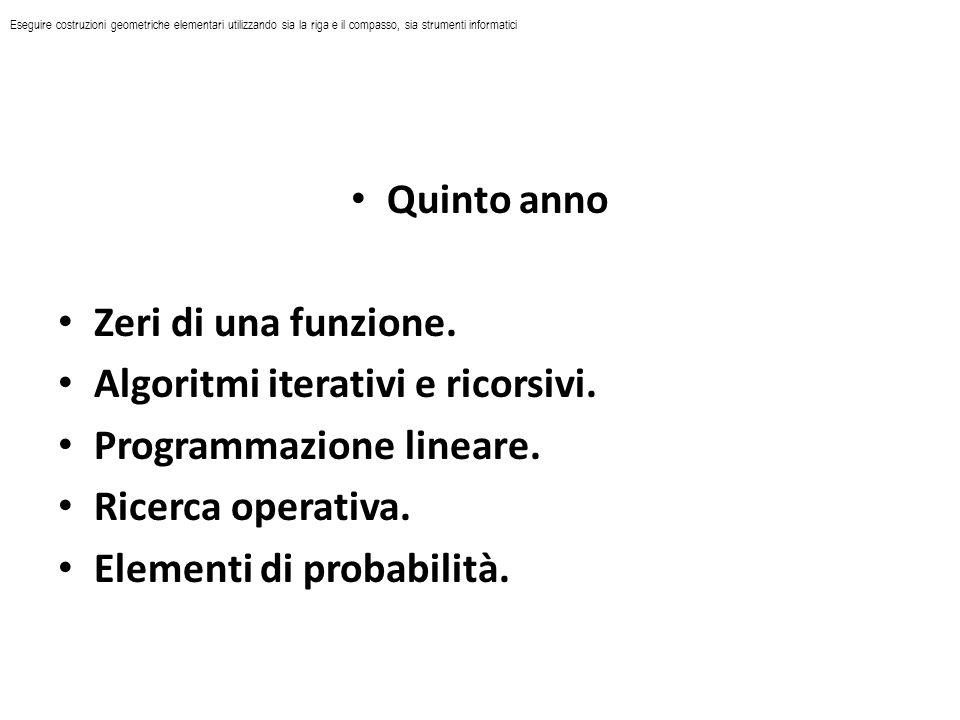 Algoritmi iterativi e ricorsivi. Programmazione lineare.