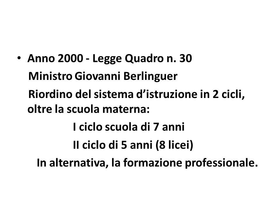 Anno 2000 - Legge Quadro n. 30 Ministro Giovanni Berlinguer. Riordino del sistema d'istruzione in 2 cicli, oltre la scuola materna: