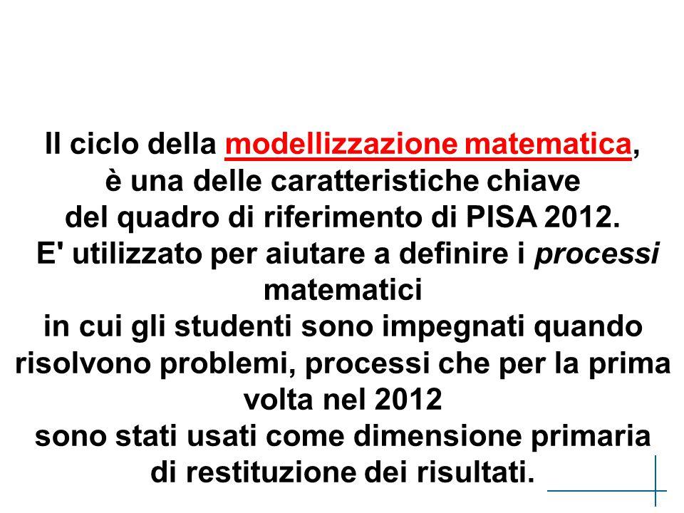Il ciclo della modellizzazione matematica,