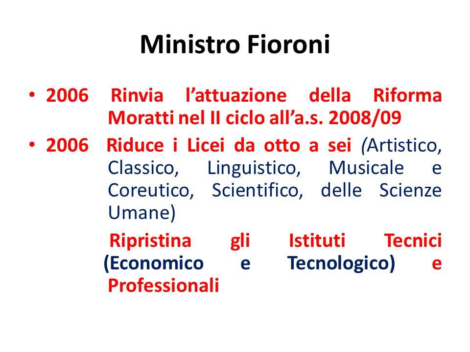 Ministro Fioroni 2006 Rinvia l'attuazione della Riforma Moratti nel II ciclo all'a.s. 2008/09.