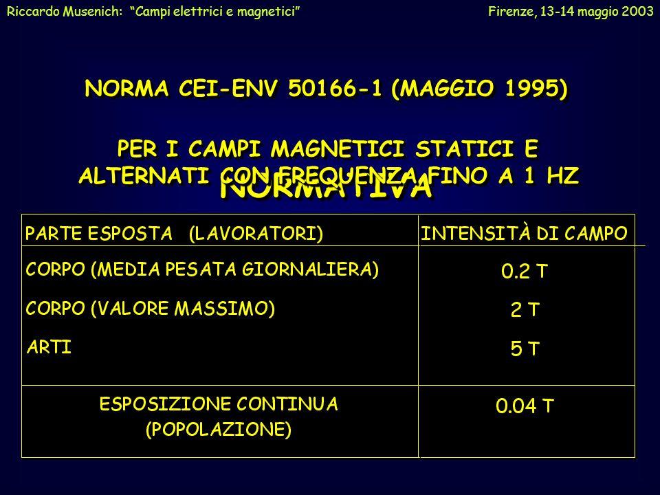 NORMA CEI-ENV 50166-1 (MAGGIO 1995)
