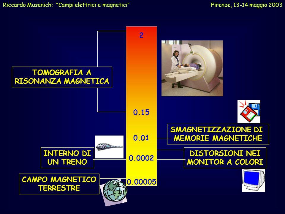 2 0.15 0.01 0.0002 0.00005 TOMOGRAFIA A RISONANZA MAGNETICA