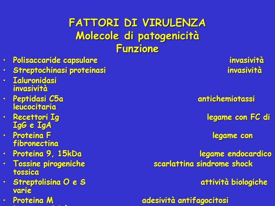 FATTORI DI VIRULENZA Molecole di patogenicità Funzione
