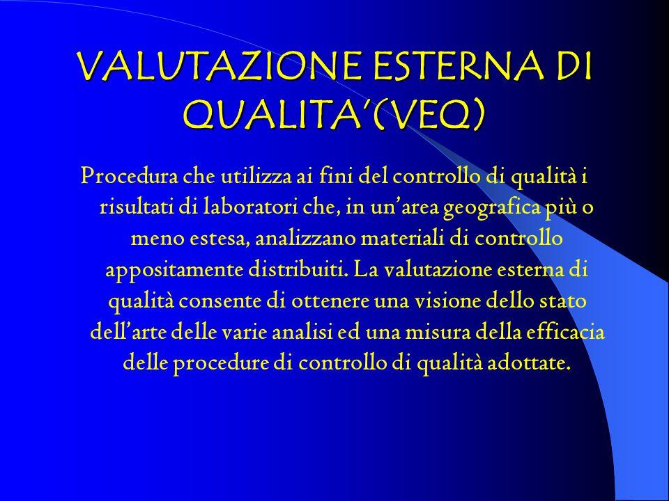 VALUTAZIONE ESTERNA DI QUALITA'(VEQ)