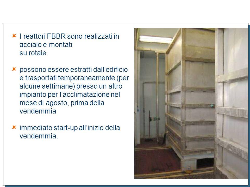 I reattori FBBR sono realizzati in acciaio e montati su rotaie