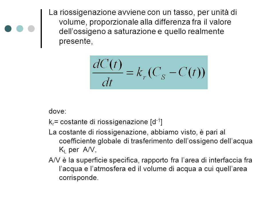 La riossigenazione avviene con un tasso, per unità di volume, proporzionale alla differenza fra il valore dell'ossigeno a saturazione e quello realmente presente,
