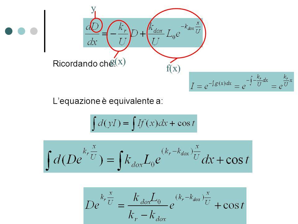 y g(x) f(x) Ricordando che: L'equazione è equivalente a: Ed integrando