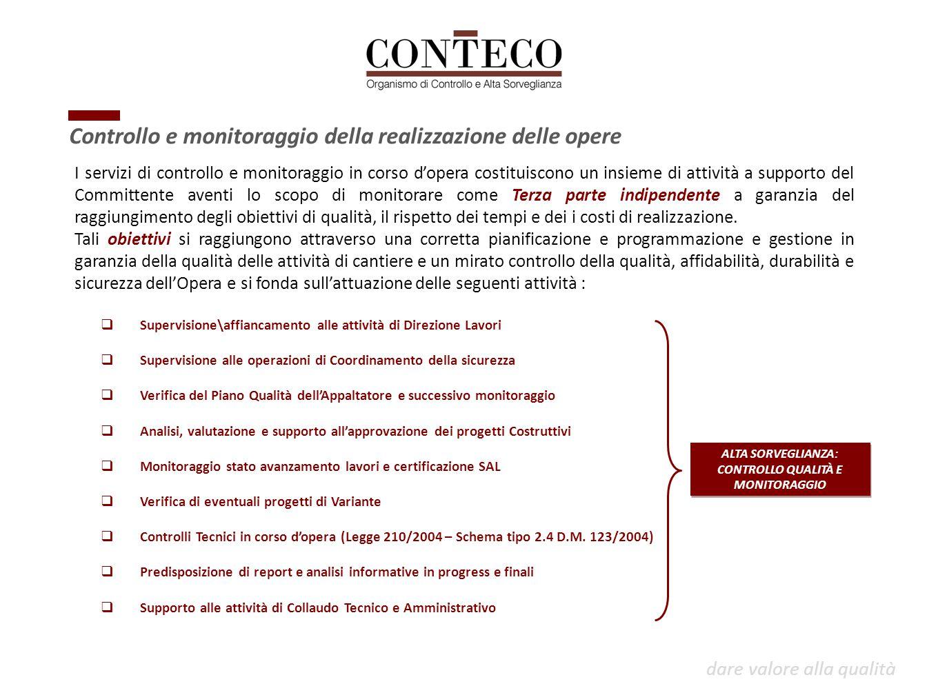 ALTA SORVEGLIANZA: CONTROLLO QUALITÀ E MONITORAGGIO