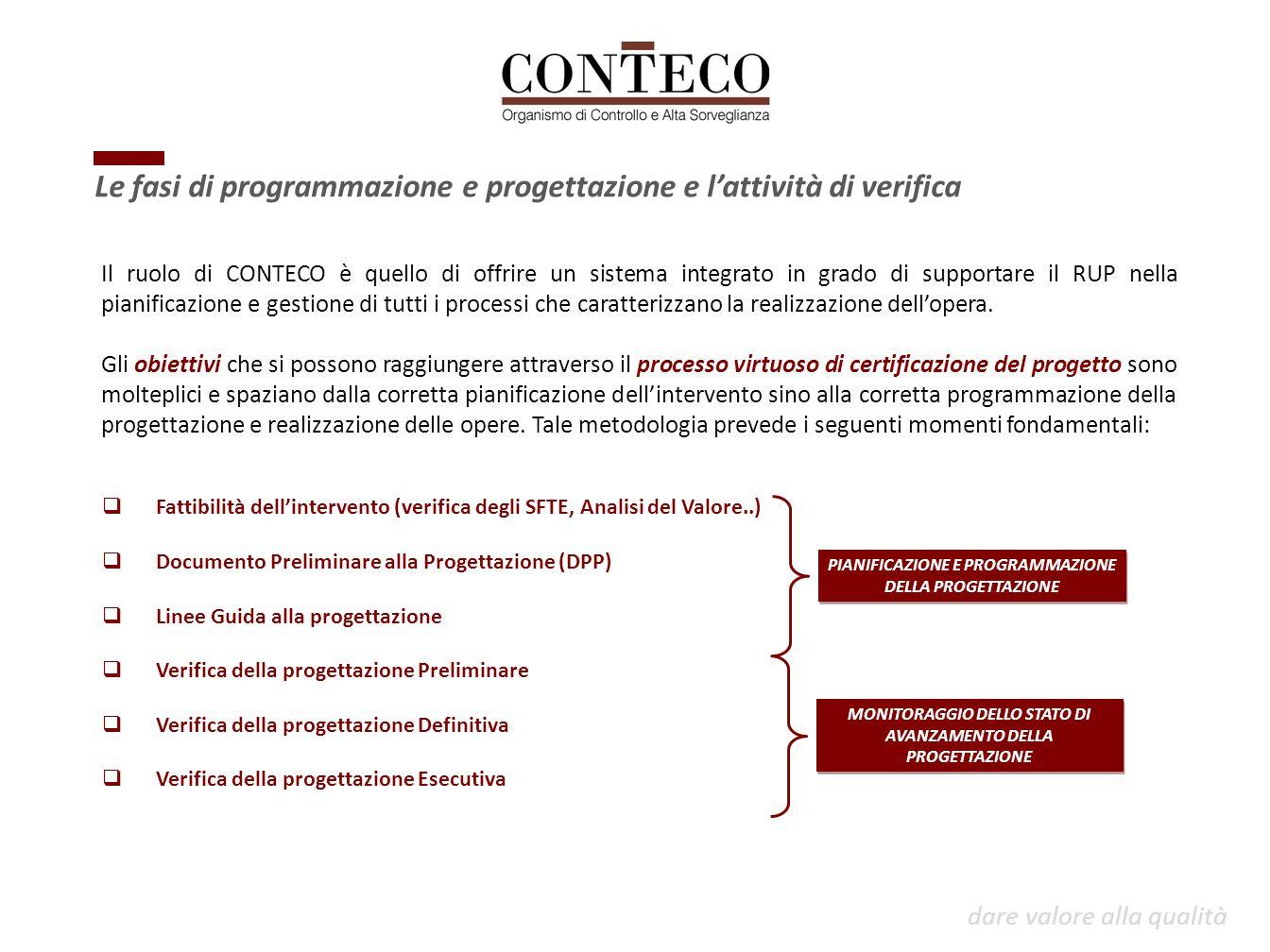 Le fasi di programmazione e progettazione e l'attività di verifica