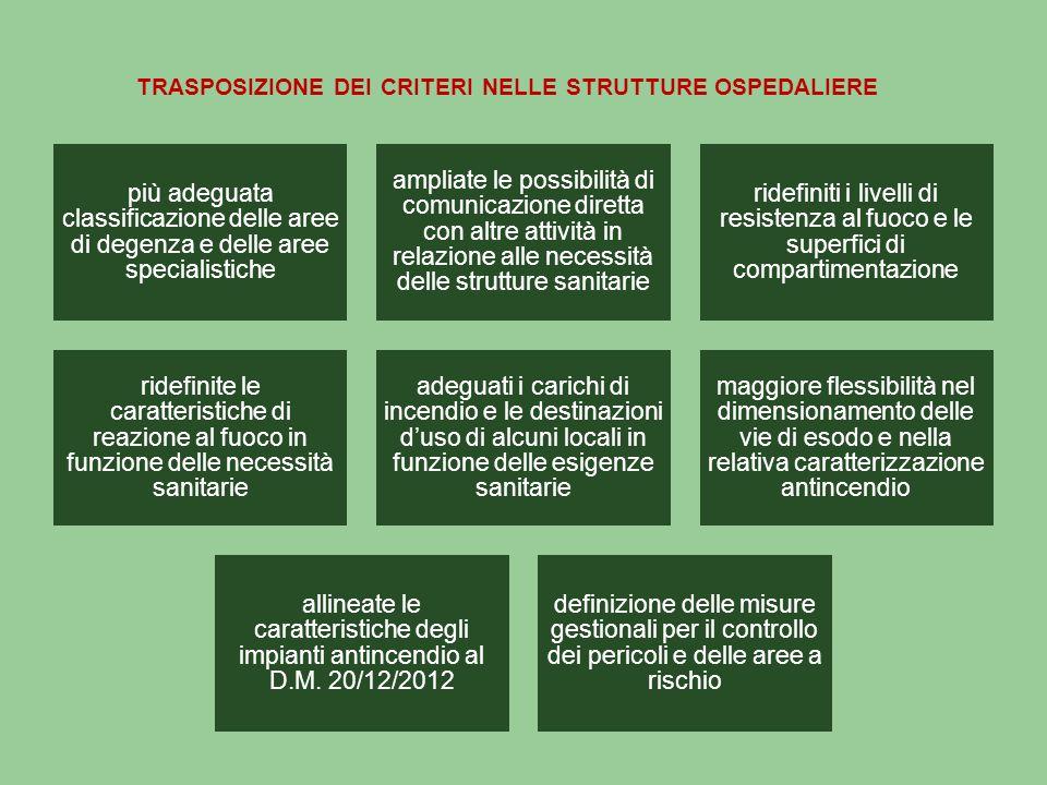 trasposizione dei criteri nelle strutture ospedaliere
