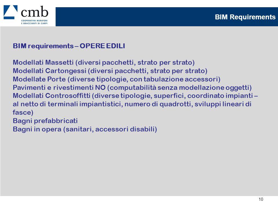 BIM Requirements BIM requirements – OPERE EDILI. Modellati Massetti (diversi pacchetti, strato per strato)