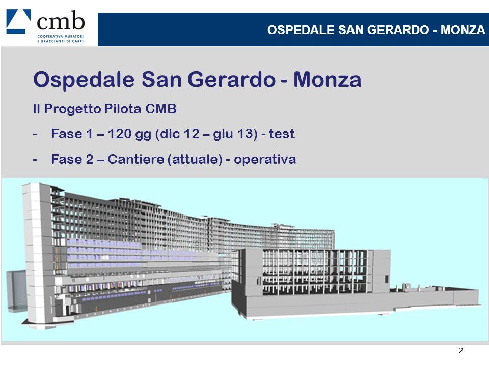Ospedale San Gerardo - Monza Il Progetto Pilota CMB
