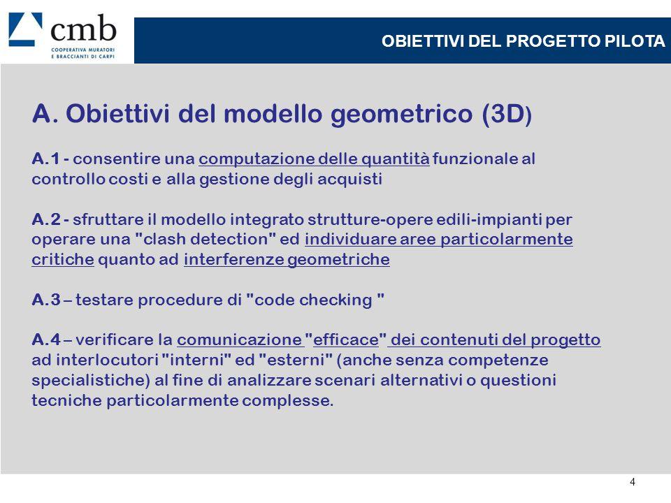 A. Obiettivi del modello geometrico (3D)