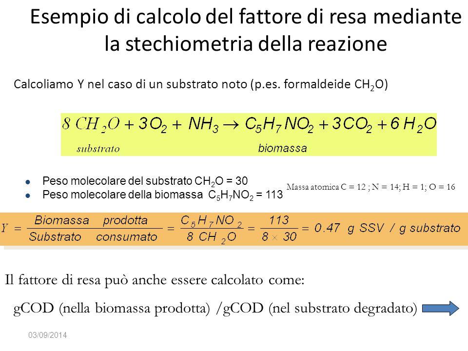 gCOD (nella biomassa prodotta) /gCOD (nel substrato degradato)
