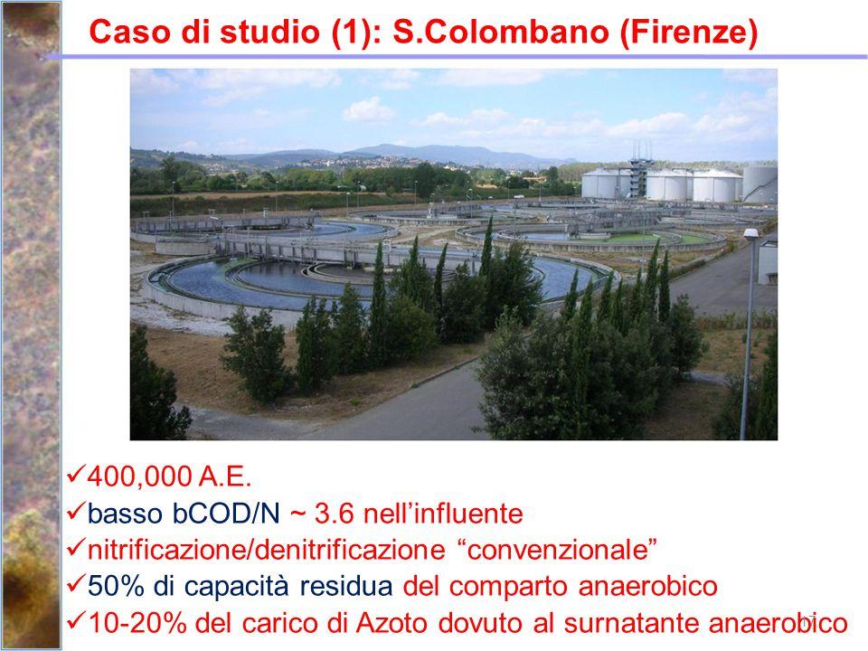 Caso di studio (1): S.Colombano (Firenze)