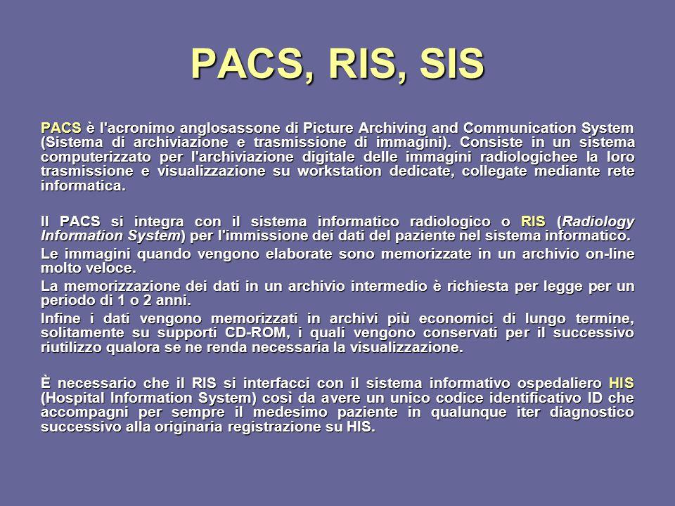PACS, RIS, SIS