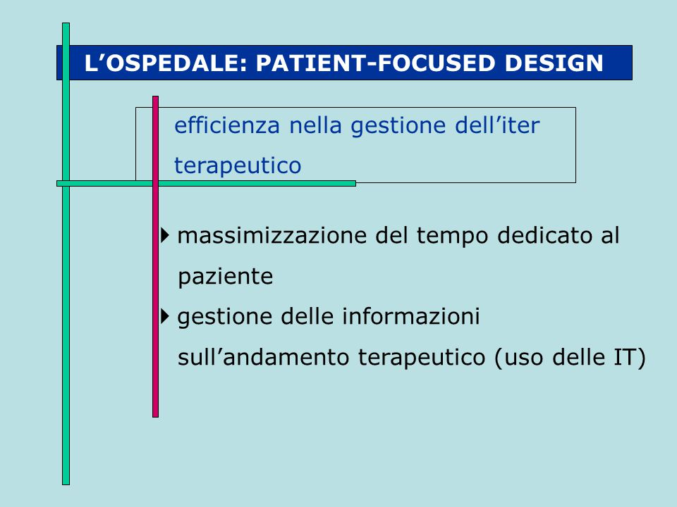 L'OSPEDALE: PATIENT-FOCUSED DESIGN