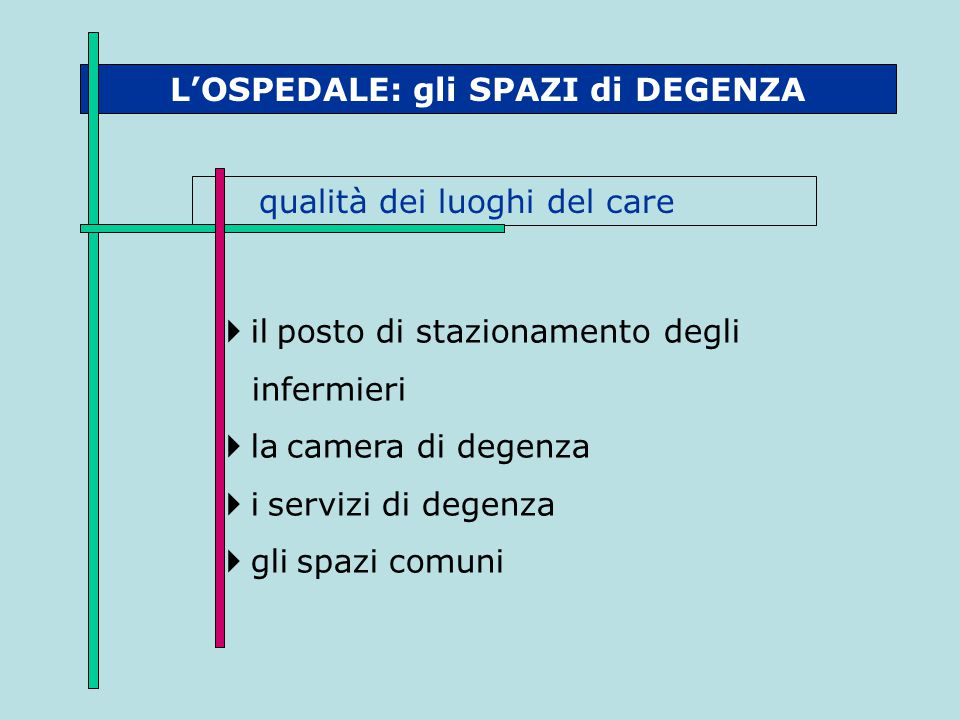 L'OSPEDALE: gli SPAZI di DEGENZA