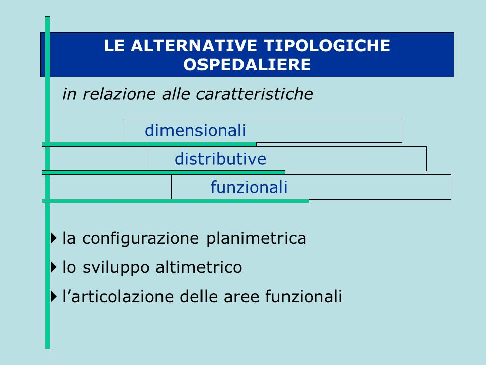LE ALTERNATIVE TIPOLOGICHE OSPEDALIERE