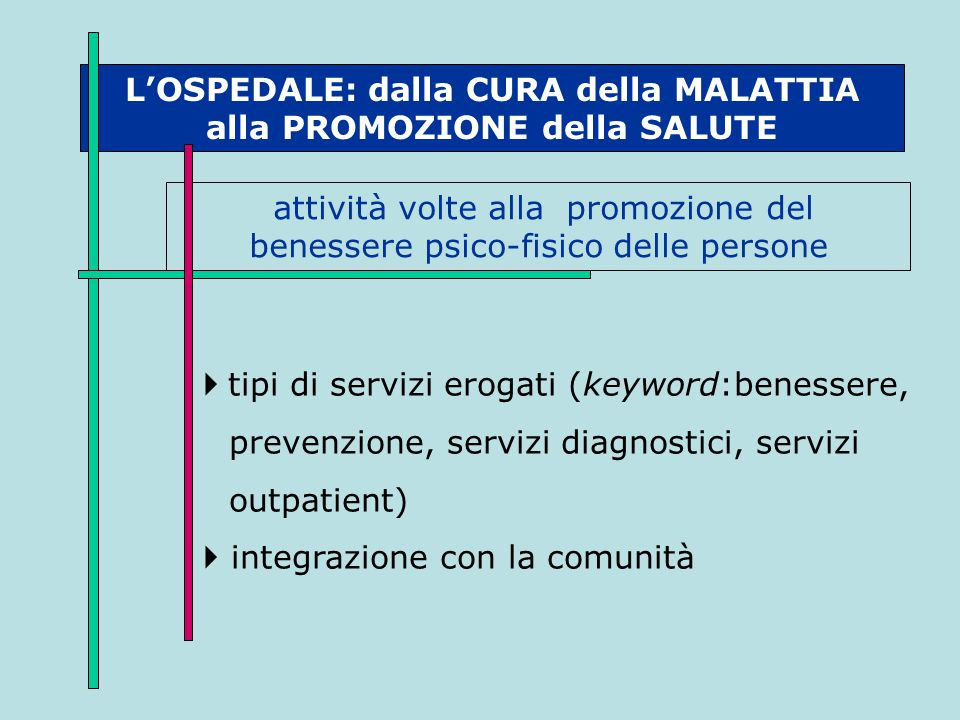 L'OSPEDALE: dalla CURA della MALATTIA alla PROMOZIONE della SALUTE