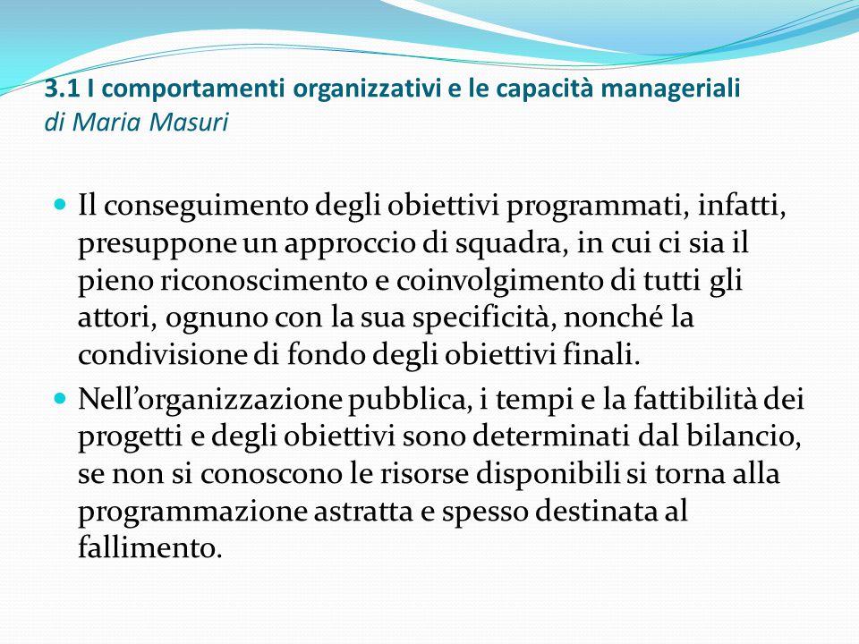 3.1 I comportamenti organizzativi e le capacità manageriali di Maria Masuri