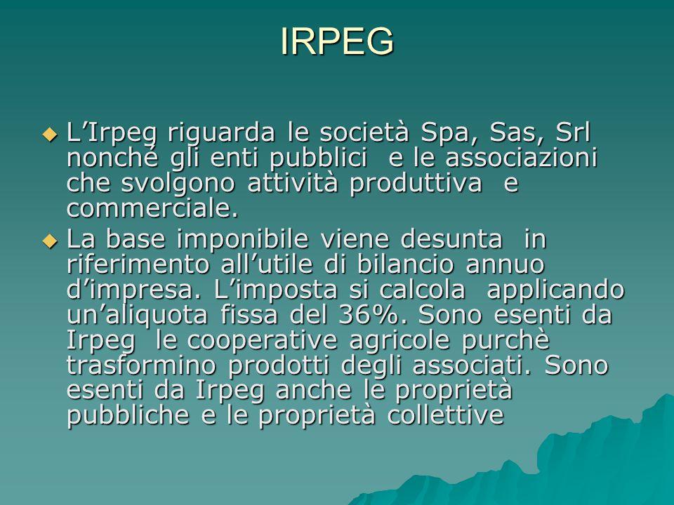 IRPEG L'Irpeg riguarda le società Spa, Sas, Srl nonché gli enti pubblici e le associazioni che svolgono attività produttiva e commerciale.