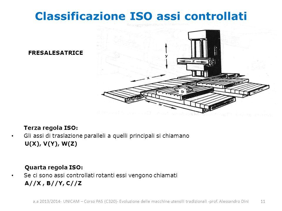 Classificazione ISO assi controllati
