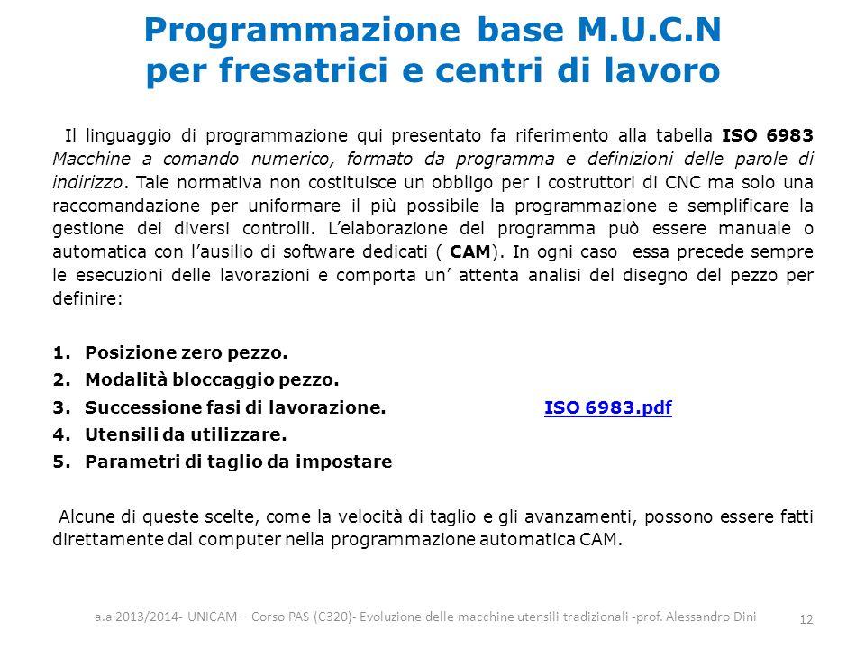 Programmazione base M.U.C.N per fresatrici e centri di lavoro