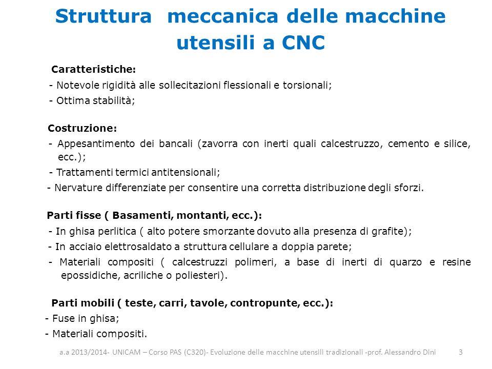 Struttura meccanica delle macchine utensili a CNC