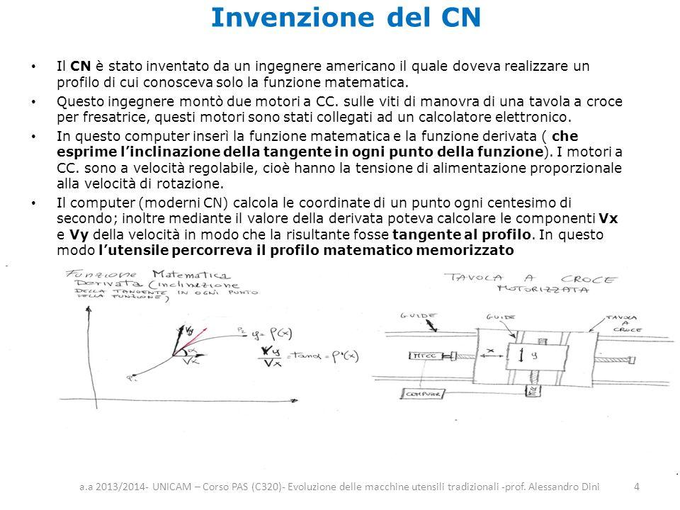 Invenzione del CN