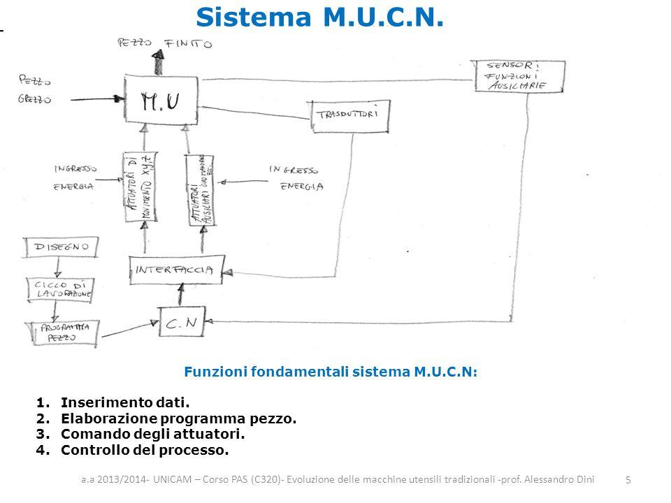 Funzioni fondamentali sistema M.U.C.N: