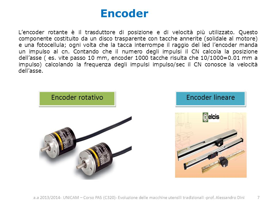 Encoder Encoder rotativo Encoder lineare