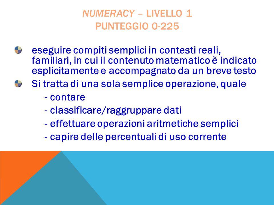 numeracy – livello 1 punteggio 0-225