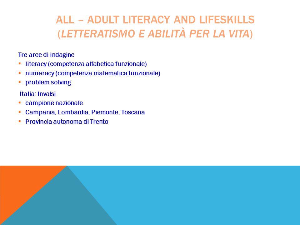 Indagine ALL ALL – Adult Literacy and Lifeskills (Letteratismo e abilità per la vita) Tre aree di indagine.