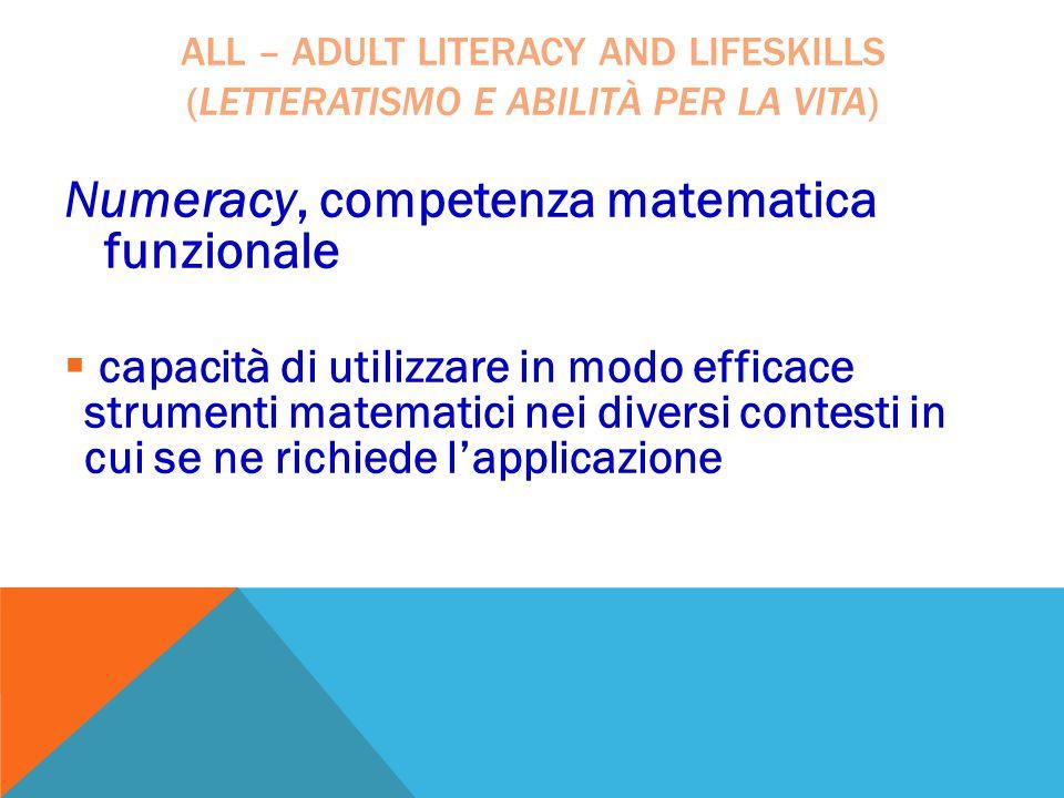 Numeracy, competenza matematica funzionale
