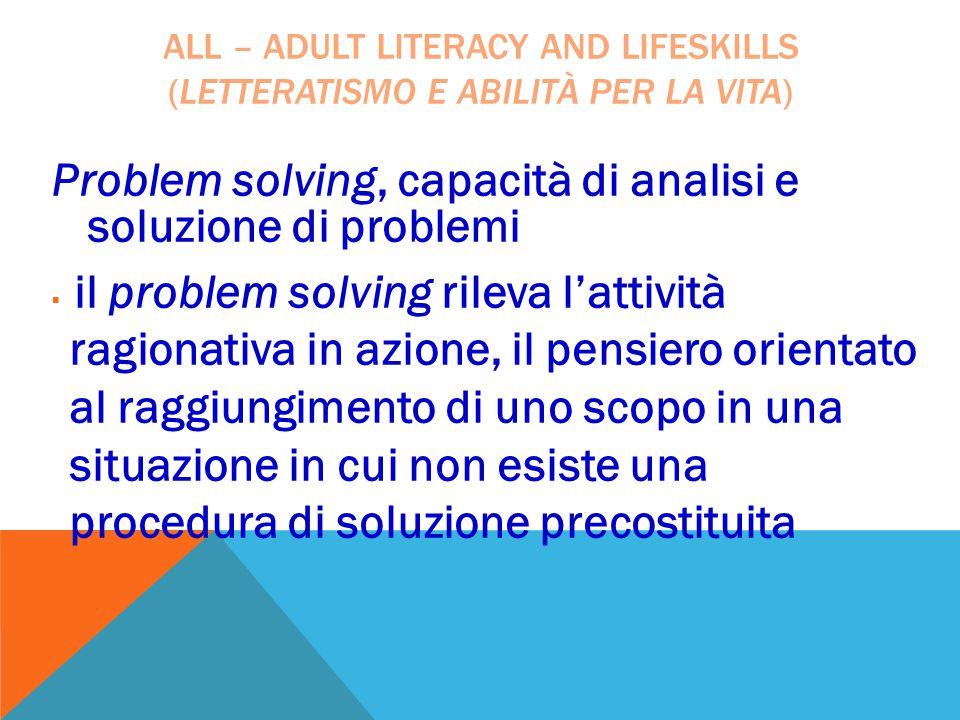 Problem solving, capacità di analisi e soluzione di problemi
