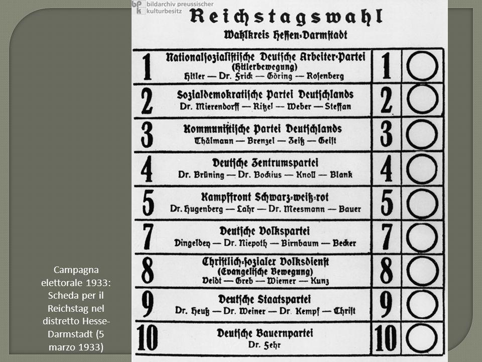 Campagna elettorale 1933: Scheda per il Reichstag nel distretto Hesse-Darmstadt (5 marzo 1933)