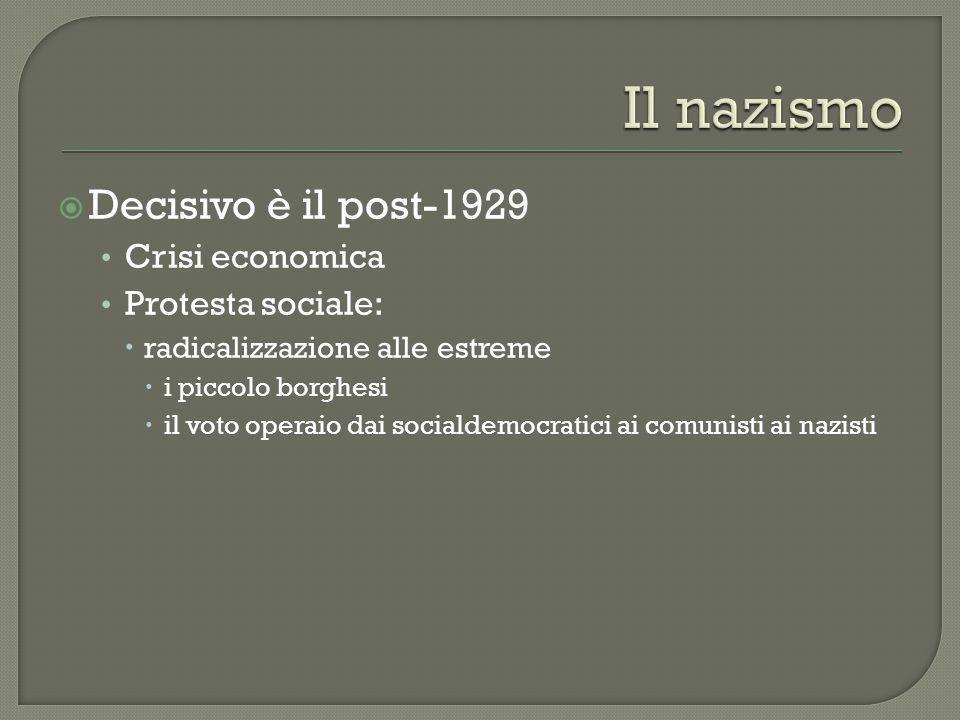 Il nazismo Decisivo è il post-1929 Crisi economica Protesta sociale: