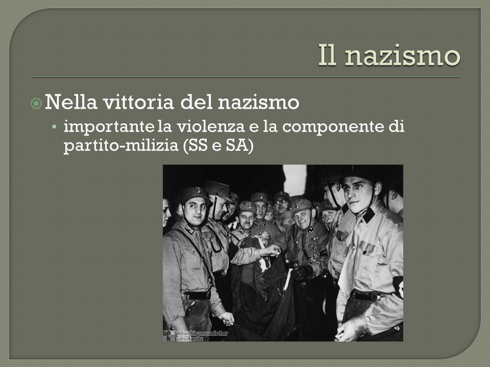 Il nazismo Nella vittoria del nazismo