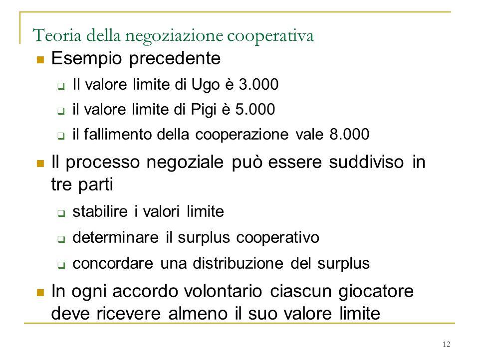 Teoria della negoziazione cooperativa